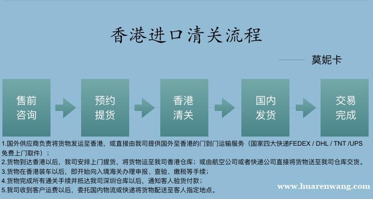 意大利-国内,香港进口清关,包税门到门服务,不同货物大量清,